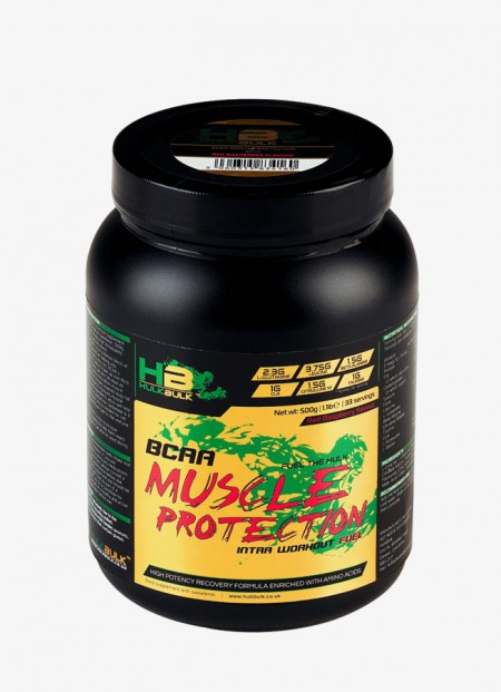 muscle-protection